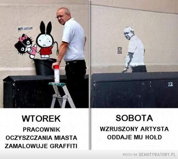 Graffiti –
