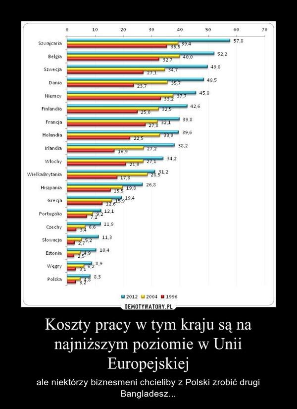 Koszty pracy w tym kraju są na najniższym poziomie w Unii Europejskiej – ale niektórzy biznesmeni chcieliby z Polski zrobić drugi Bangladesz...