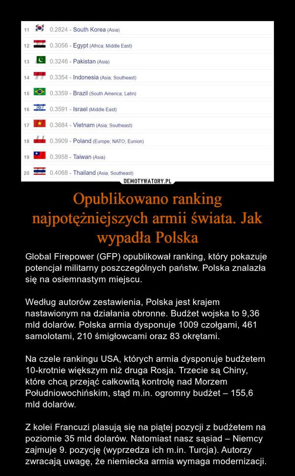 Opublikowano ranking najpotężniejszych armii świata. Jak wypadła Polska – Global Firepower (GFP) opublikował ranking, który pokazuje potencjał militarny poszczególnych państw. Polska znalazła się na osiemnastym miejscu.Według autorów zestawienia, Polska jest krajem nastawionym na działania obronne. Budżet wojska to 9,36 mld dolarów. Polska armia dysponuje 1009 czołgami, 461 samolotami, 210 śmigłowcami oraz 83 okrętami.Na czele rankingu USA, których armia dysponuje budżetem 10-krotnie większym niż druga Rosja. Trzecie są Chiny, które chcą przejąć całkowitą kontrolę nad Morzem Południowochińskim, stąd m.in. ogromny budżet – 155,6 mld dolarów.Z kolei Francuzi plasują się na piątej pozycji z budżetem na poziomie 35 mld dolarów. Natomiast nasz sąsiad – Niemcy zajmuje 9. pozycję (wyprzedza ich m.in. Turcja). Autorzy zwracają uwagę, że niemiecka armia wymaga modernizacji.