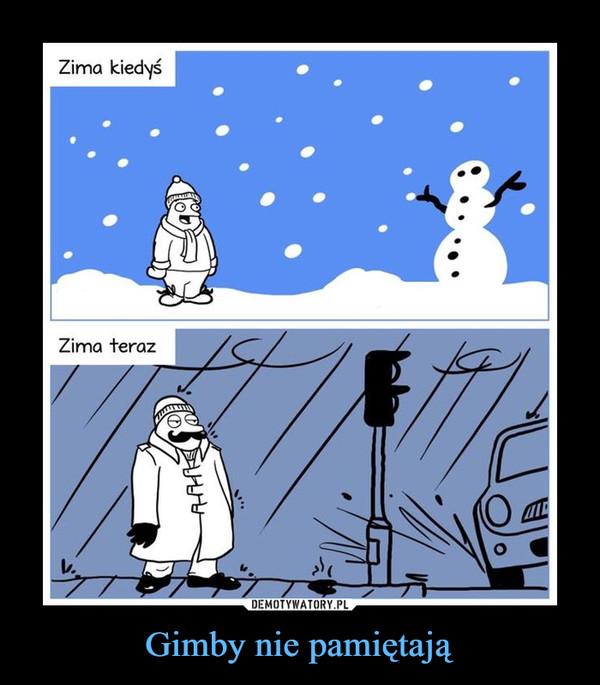 Gimby nie pamiętają –  Zima kiedyśZima teraz