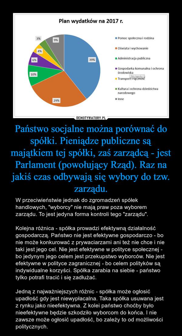 """Państwo socjalne można porównać do spółki. Pieniądze publiczne są majątkiem tej spółki, zaś zarządcą - jest Parlament (powołujący Rząd). Raz na jakiś czas odbywają się wybory do tzw. zarządu. – W przeciwieństwie jednak do zgromadzeń spółek handlowych, """"wyborcy"""" nie mają praw poza wyborem zarządu. To jest jedyna forma kontroli tego """"zarządu"""". Kolejna różnica - spółka prowadzi efektywną działalność gospodarczą. Państwo nie jest efektywne gospodarczo - bo nie może konkurować z prywaciarzami ani też nie chce i nie taki jest jego cel. Nie jest efektywne w polityce społecznej - bo jedynym jego celem jest przekupstwo wyborców. Nie jest efektywne w polityce zagranicznej - bo celem polityków są indywidualne korzyści. Spółka zarabia na siebie - państwo tylko potrafi tracić i się zadłużać.Jedną z najważniejszych różnic - spółka może ogłosić upadłość gdy jest niewypłacalna. Taka spółka usuwana jest z rynku jako nieefektywna. Z kolei państwo choćby było nieefektywne będzie szkodziło wyborcom do końca. I nie zawsze może ogłosić upadłość, bo zależy to od możliwości politycznych."""