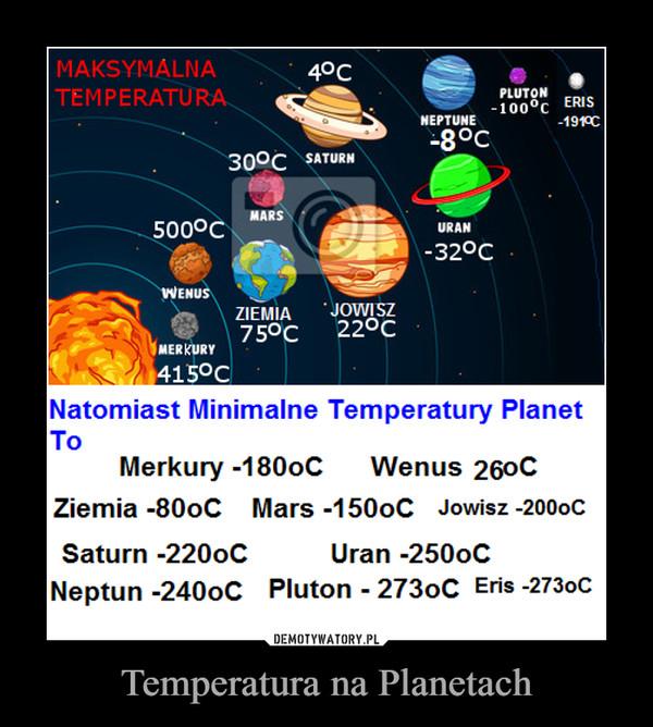 Temperatura na Planetach –