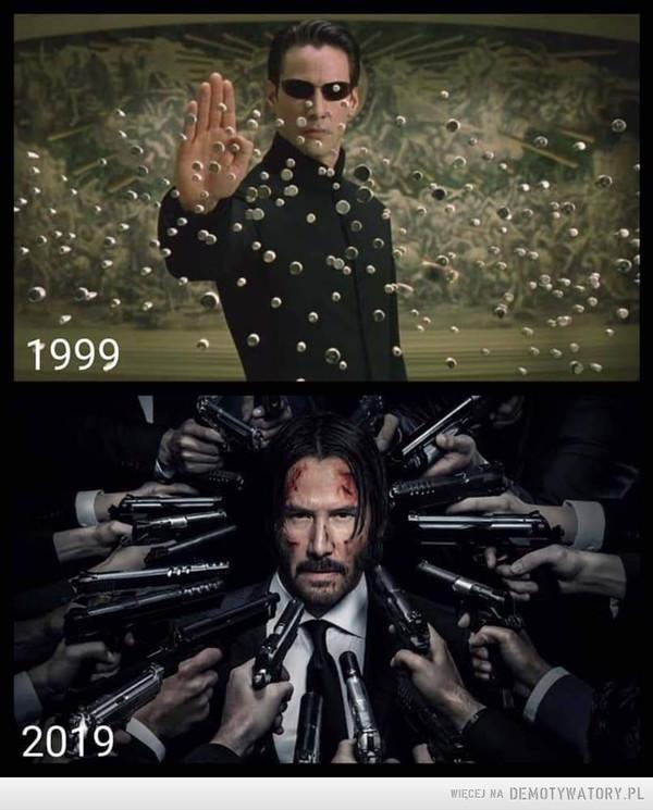 1999 vs 2019 –