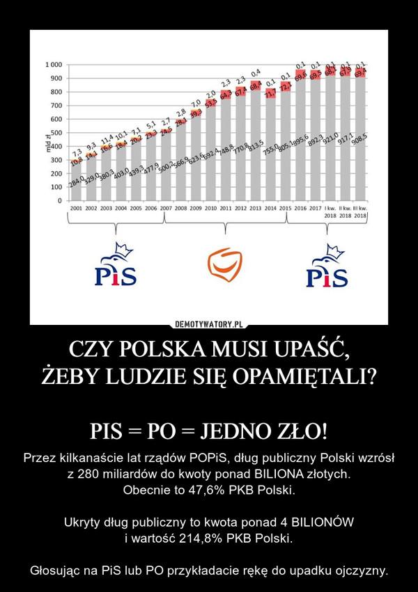 CZY POLSKA MUSI UPAŚĆ,ŻEBY LUDZIE SIĘ OPAMIĘTALI?PIS = PO = JEDNO ZŁO! – Przez kilkanaście lat rządów POPiS, dług publiczny Polski wzrósłz 280 miliardów do kwoty ponad BILIONA złotych.Obecnie to 47,6% PKB Polski.Ukryty dług publiczny to kwota ponad 4 BILIONÓWi wartość 214,8% PKB Polski.Głosując na PiS lub PO przykładacie rękę do upadku ojczyzny.