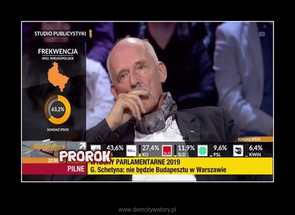 Janusz Korwin-Mikke Masakruje po Wyborach 2019 –