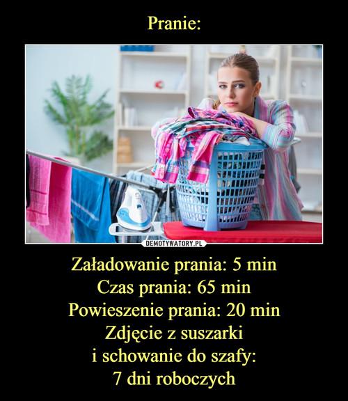 Pranie: Załadowanie prania: 5 min Czas prania: 65 min Powieszenie prania: 20 min Zdjęcie z suszarki i schowanie do szafy: 7 dni roboczych