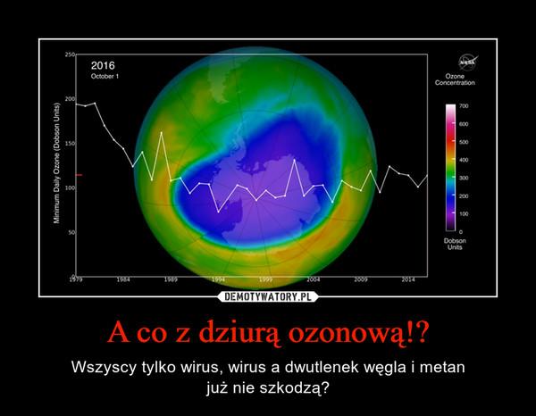 A co z dziurą ozonową!? – Wszyscy tylko wirus, wirus a dwutlenek węgla i metanjuż nie szkodzą?