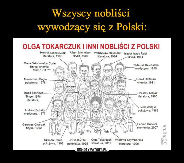 Wszyscy nobliści  wywodzący się z Polski: