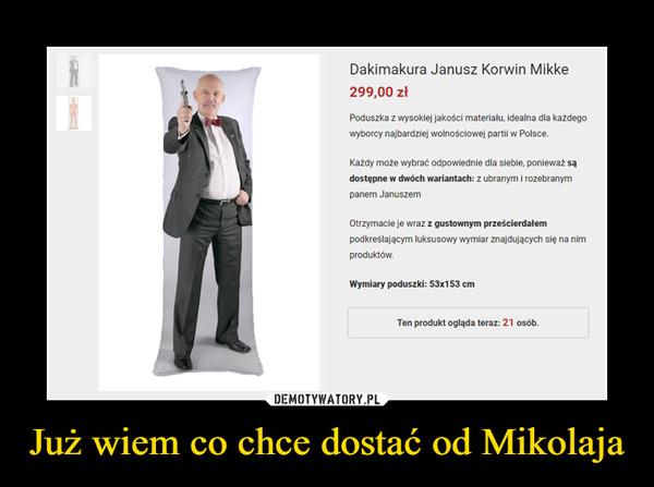 Już wiem co chce dostać od Mikolaja –