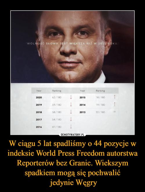 W ciągu 5 lat spadliśmy o 44 pozycje w indeksie World Press Freedom autorstwa Reporterów bez Granic. Wiekszym spadkiem mogą się pochwalić  jedynie Węgry