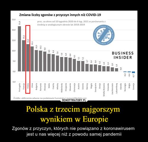 Polska z trzecim najgorszym  wynikiem w Europie