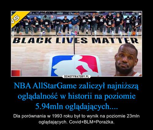 NBA AllStarGame zaliczył najniższą oglądalność w historii na poziomie 5.94mln oglądających....