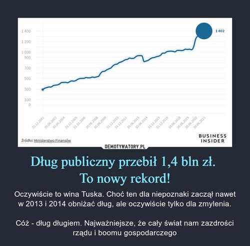 Dług publiczny przebił 1,4 bln zł.  To nowy rekord!