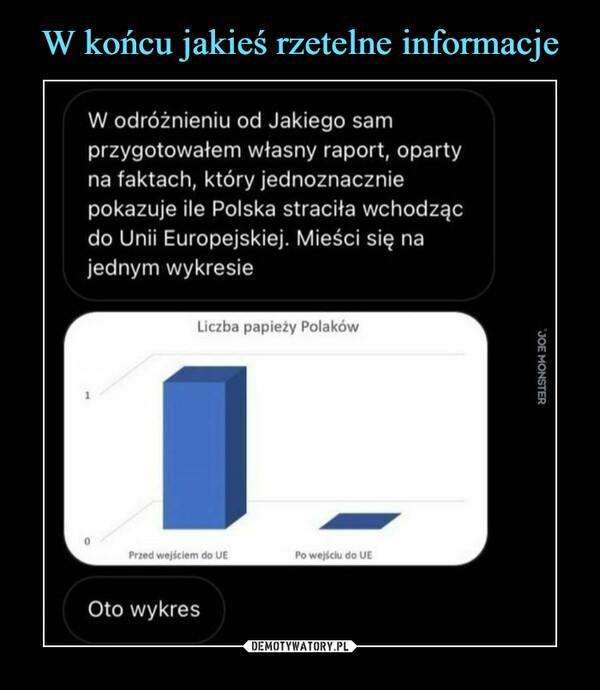 –  W odróżnieniu od Jakiego samprzygotowałem własny raport, opartyna faktach, który jednoznaczniepokazuje ile Polska straciła wchodzącdo Unii Europejskiej. Mieści się najednym wykresie